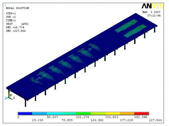 Tính toán và kiểm tra bền kết cấu sàn thép